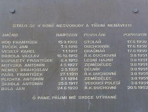 deska se jmény obětí na jihlavském památníku