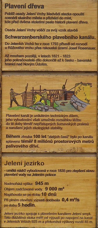 informace o plavení dřeva ve Schwarzenberském kanálu