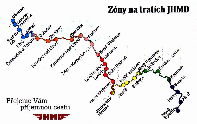 trať, kterou provozují Jindřichohradecké místní dráhy